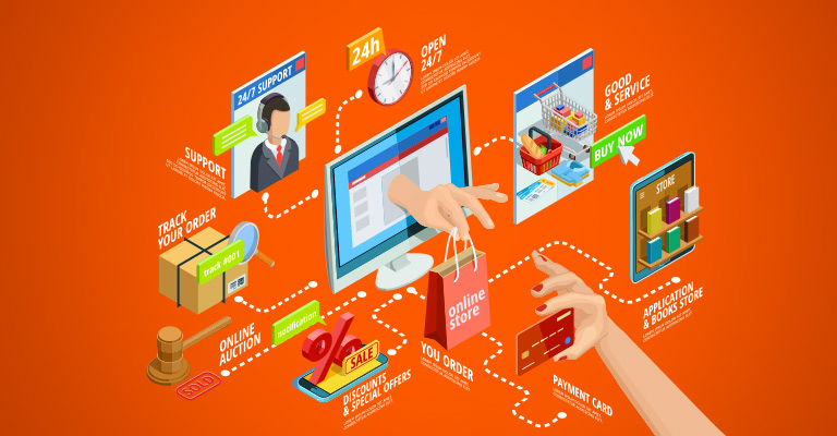 An Introduction to Magento Ecommerce and It's Features