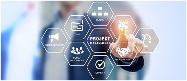 How Contract Management is Used in Project Management
