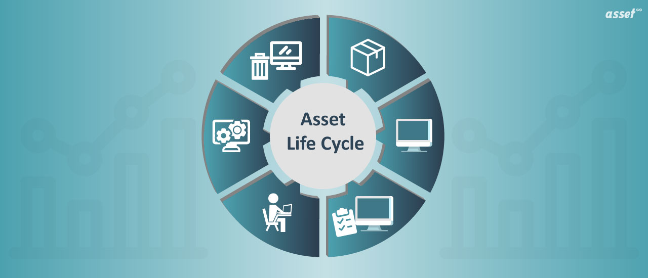 The 5 Benefits of Asset Lifecycle Management and Maintenance Software