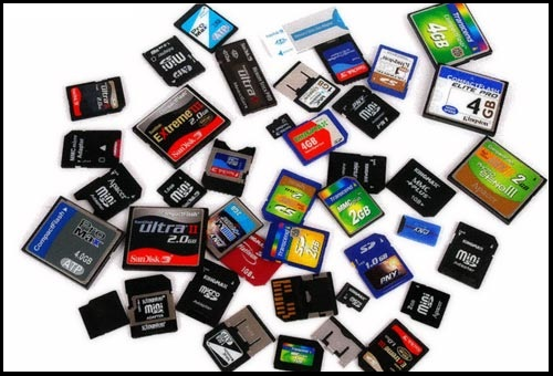 What Does It Mean When My SD Card is Corrupted – Simple Method